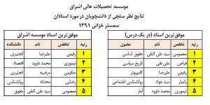 movaffaq-1-dars